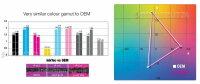 mini CISS Tinte refill ink für Canon Pixma PGI 550 CLI 551 GY grey IP8750 MG6350