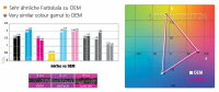 "6x1L InkTec® Pigment Tinte CISS refill ink für Encad NovaJet 1000i 1200i 42"" 60"""